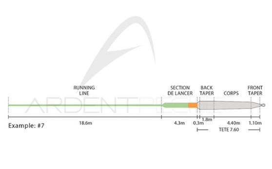 Profil et longueur de la tête Rio Intouch Switch Chucker