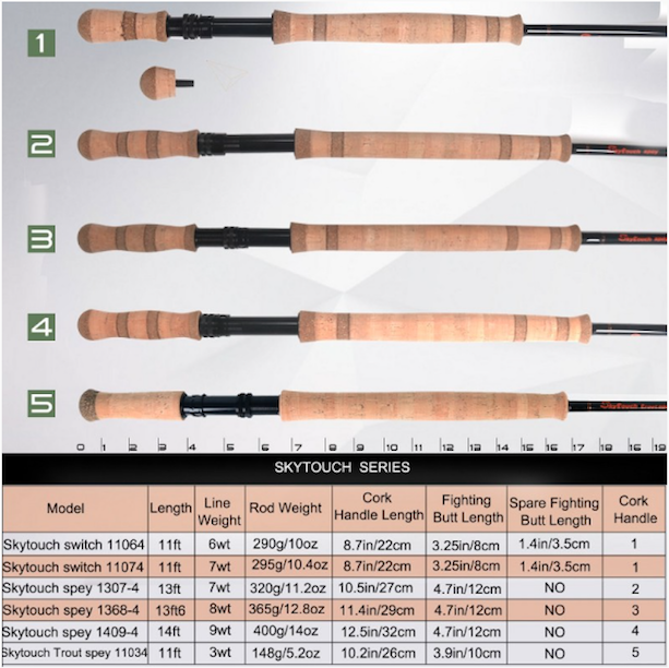 Spécifications canne Skytouch Trout Spey 11' # 3 wt